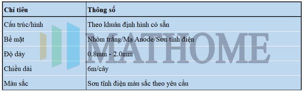 thong-so-ki-thuat-nhom-panel
