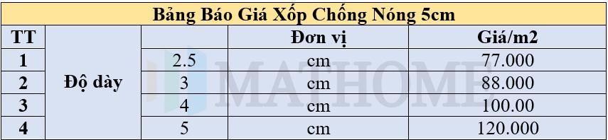 cung-cap-xop-chong-nong-5cm-xop-xps-cach-nhiet